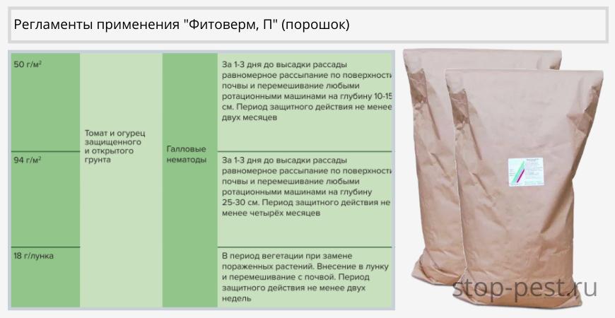 Регламенты применения «Фитоверм, П», порошок