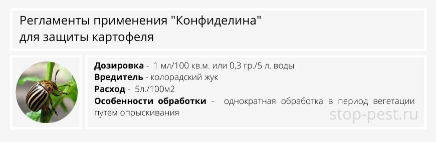"""Регламенты применения препарата """"Конфиделин"""" в открытом грунте"""