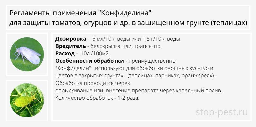 """Регламенты применения препарата """"Конфиделин"""" в защищенном грунте"""