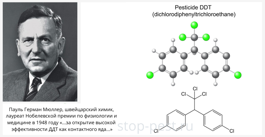 Пауль Герман Мюллер (1899-1965), швейцарский химик