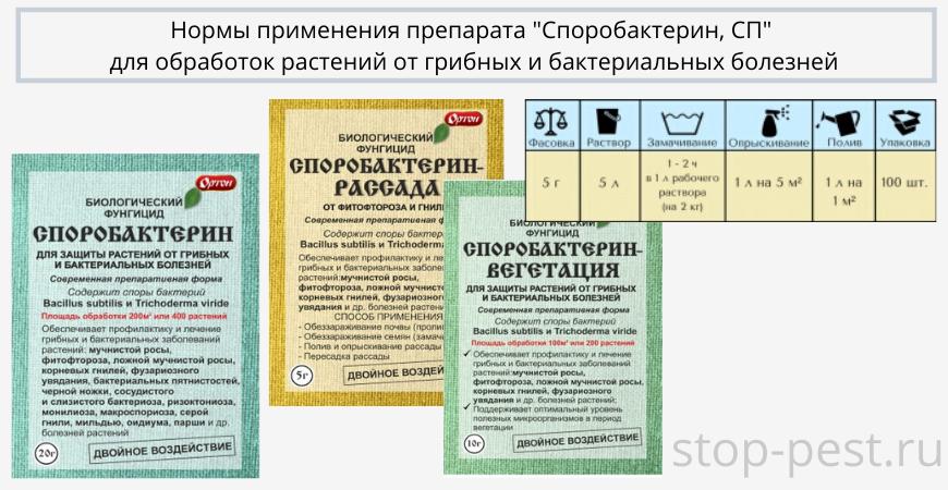 нормы применения биофунгицида