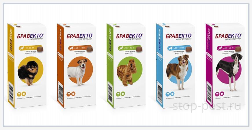 Таблетки от клещей для собак «Бравекто»/ «Bravecto»