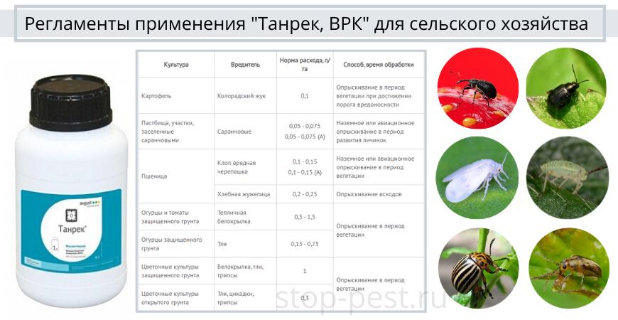"""Регламенты применения """"Танрек, ВРК"""" для сельхоз производства"""