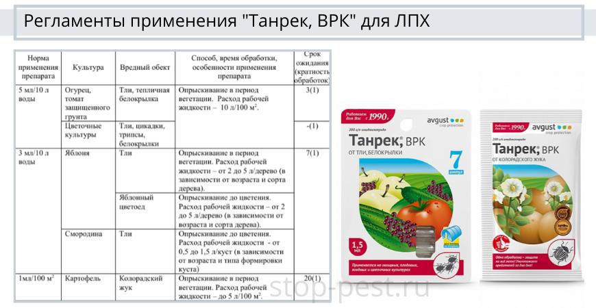 """Регламенты применения """"Танрек, ВРК"""" для ЛПХ"""