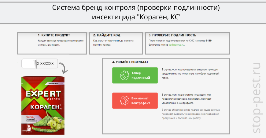 "Проверка подлинности инсектицида ""Кораген, КС"""
