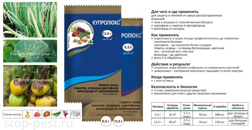 """""""Купролюкс, СП"""" - комплексный фунгицид для ЛПХ"""