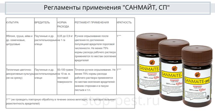 Санмайт, акарицид, регламенты обработок растений от клещей